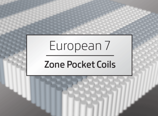 European 7 Zone Pocket Coil System